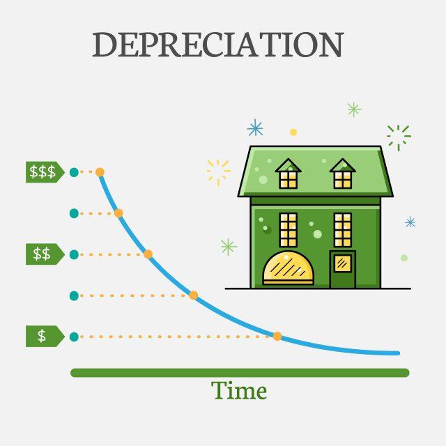 shutterstock_1047640972 depreciation
